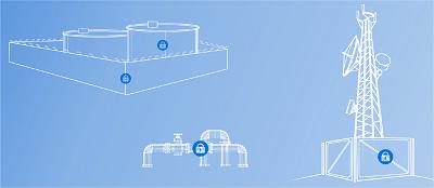 Контроль стационарных объектов с gps замком