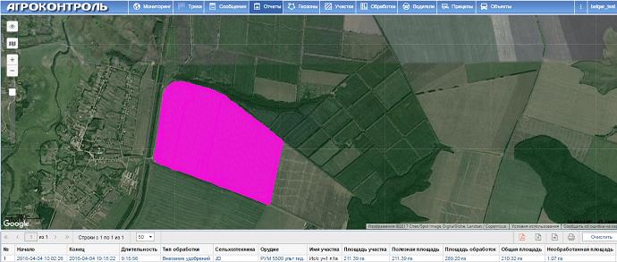 Подсчет обработанной площади в системе Агроконтроль