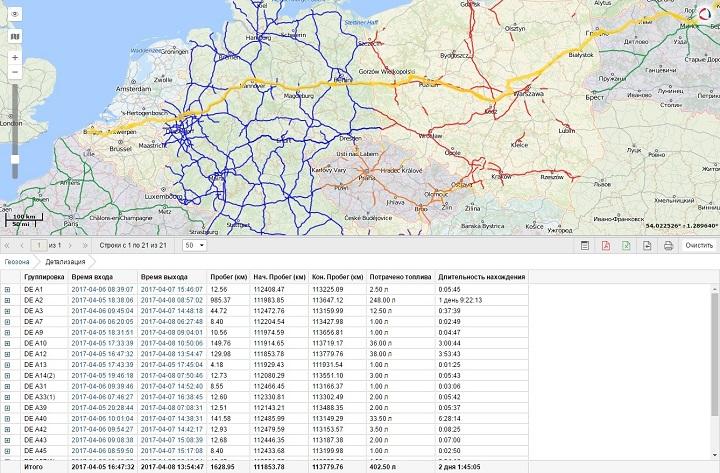 Отчеты в системе Wialon по пробегу по платным дорогам Европы