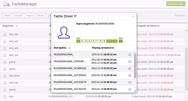 Хранение данных тахографа в TachoManager