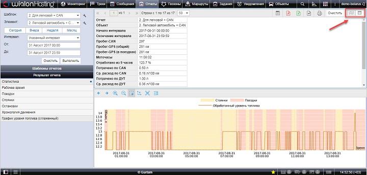 Отображение отчёта с графиком в системе мониторинга Wialon