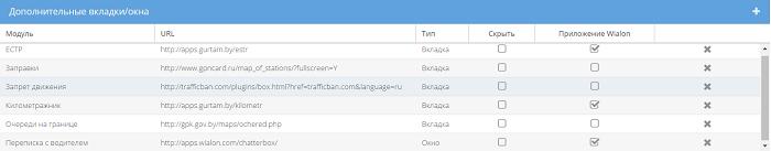 Создание дополнительных вкладок в приложении Dispatcher