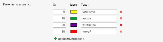 Цветовые значения датчиков